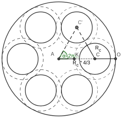 Constraints for the cylinder geometry
